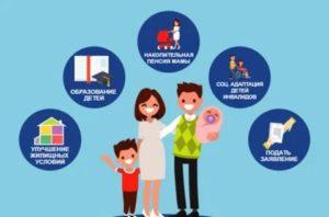 На что и когда можно потратить сертификат семья в ульяновске