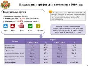 Стоимость Холодной И Горячей Воды С 1 Января 2020 Года В Москве