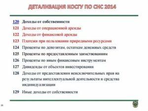 Статья 346 Косгу Детализация 2020
