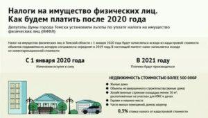 Налог на коммерческую недвижимость с 2020 для физ лиц в москве