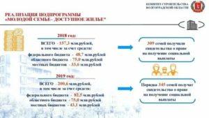 Льготы На Ипотеку Молодой Семье 2020 В Волгограде