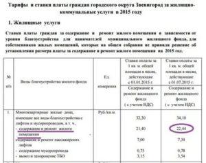 Содержание Ж/Ф Тариф По Московской Области 2020