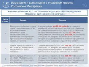 Поправки в ук рф в 2020 году по статье 111