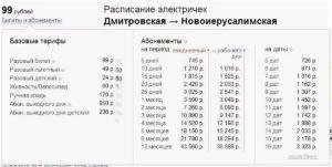 Стоимость Проездного На Электричку На Месяц В 2020 Году Из Барнаула