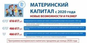Список Организаций Работающих С Материнским Капиталом 2020 Закон
