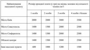 Мил Ру Калькулятор Жилищной Субсидии Для Военнослужащих В 2020