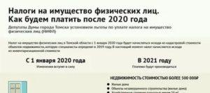 Налог на вторую квартиру в собственности 2020