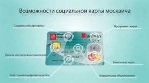 Социальная Карта Москвича Кому Положена И Что Дает 2020