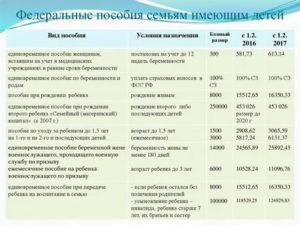 Какие выплаты положены при рождении второго ребенка неработающей в брянской обл