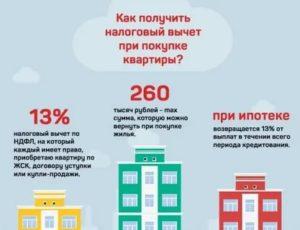Можно ли вернуть ндфл с дивидендов при покупке квартиры в 2020 году