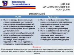 Налог на имущество юридических лиц красноярский край в 2020 году