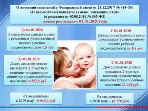Что Полагается Семьям При Рождение Третьего Ребенка В Удмуртии В 2020 Году