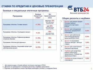 втб банк взять потребительский кредит онлайн заявка