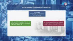 Программа Реновации В Москве Закон