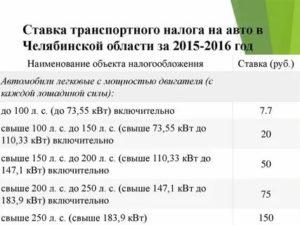 Налог на авто московская область 2020 каркулятор