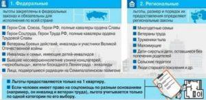 Отмена льгот для ветеранов труда в 2020 в россии планируется
