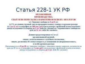 Статья 228 все её части и сроки