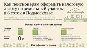 Налог с продажи дачи и земельного участка в 2020 году до 3х лет