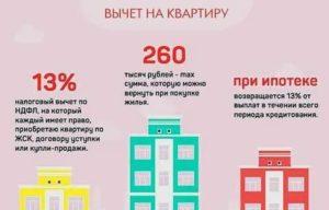 Максимальная Сумма Возврата Ндфл При Покупке Жилья В 2020