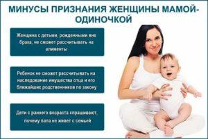 Льготы Матерям Одиночкам В 2020 В Кировской Области