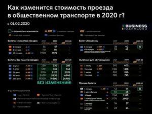Стоимость Проездного На 60 Поездок В Метро В Москве В 2020 Году