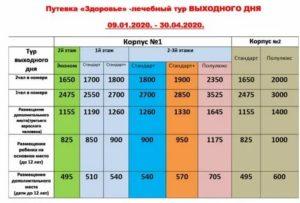 Стоимость Путевки В Санаторий Мвд Для Пенсионера Мвд