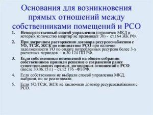 Основания расторжения договора ресурсоснабжения между рсо и уктсжжск  по инициативе рсо