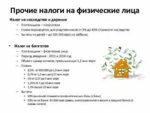Налог с дарения недвижимости от родственника с 2020 года для физических лиц