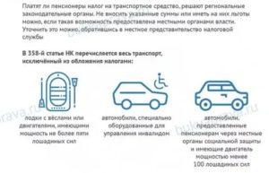 Льготы Пенсионерам В Иркутской Области В 2020 Году На Транспортный Налог