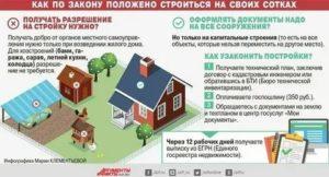 Налог на дачный дом в снт 2020
