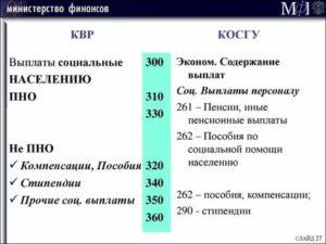 Название косгу 227 расшифровка в 2020 году для бюджетных учреждений