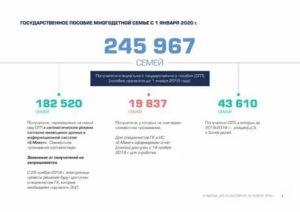 Многодетная семья в ростовской области льготы в 2020 году