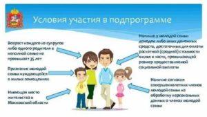 Программа Молодая Семья Ярославль 2020 Условия