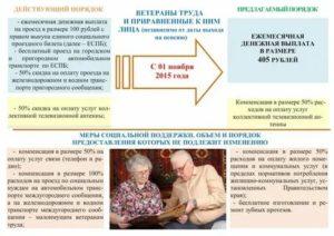 Социальная Выплата Ветеранам Труда В Москве