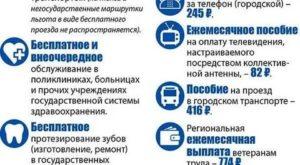 Льготы работающего ветерана труда в москве