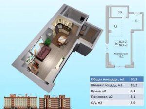 Площадь квартиры студии норматив