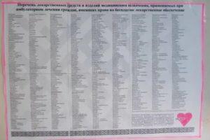 Список Льготных Лекарств Для Инвалидов 3 Группы На На 2020 Год