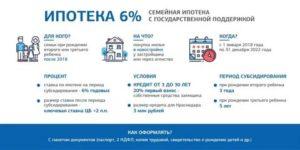 Какие льготы по ипотеке можно получить от государства в 2020 году