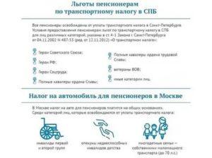 Налог на автомобиль пенсионерам в москве