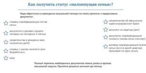Какие документы нужны для подтверждения статуса малообеспеченной семьи в москве