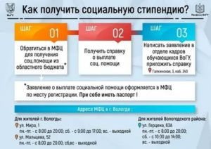 На социальную стипендию семейный бюджет долженн быть рублей