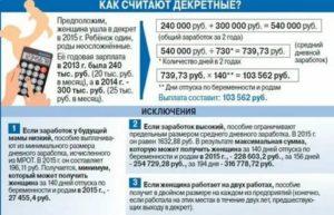 Продлить Декретный Отпуск После 3 Лет В России В 2020