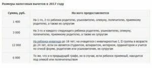 Льготы Матери Одиночки В 2020 В Москве