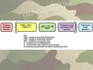 Что За Понижающий Коэффициент В Военной Пенсии