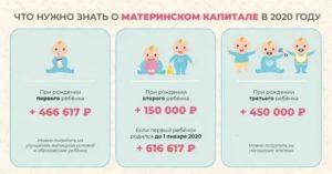 Пенсионный фонд московской области выплаты при рождении второго ребенка