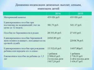 Мэрская выплата при рождении ребенка в 2020 в новосибирске родителям старше 30 лет
