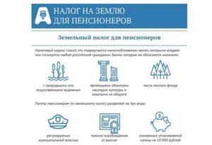 Льготы Пенсионерам На Налоги На Недвижимость И На Землю В Калужской Обл.