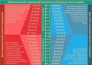 Студентке Субсидия На Оплату Жкх В Воронеже 2020 Кому Положена