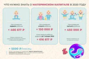 Когда можно подать документы на оформление 250000 за второго ребенка женшине родившей ло 35 лет