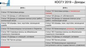 Монтаж приобретенного оборудования косгу с 2020 года